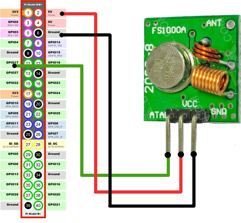 Funksteckdosen Steuerung Mit Raspberry Pi Und App Hendrik Priemer Install Wiringpi 2 Verbindung 433 Mhz Sender