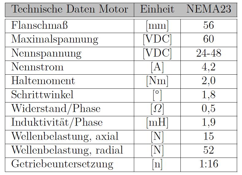 Berühmt Mazda 3 Sauerstoffsensor Schaltplan Zeitgenössisch ...